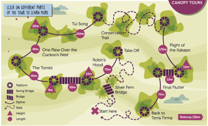 Map of the Rotorua zip line course